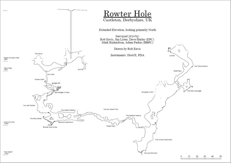 RowterNew
